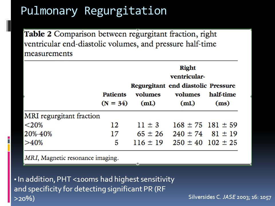 Pulmonary Regurgitation Silversides C. JASE 2003; 16: 1057 In addition, PHT 20%)