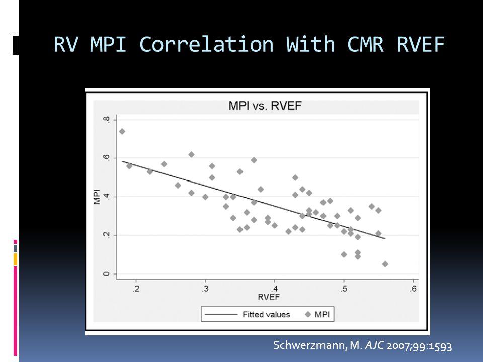 RV MPI Correlation With CMR RVEF Schwerzmann, M. AJC 2007;99:1593
