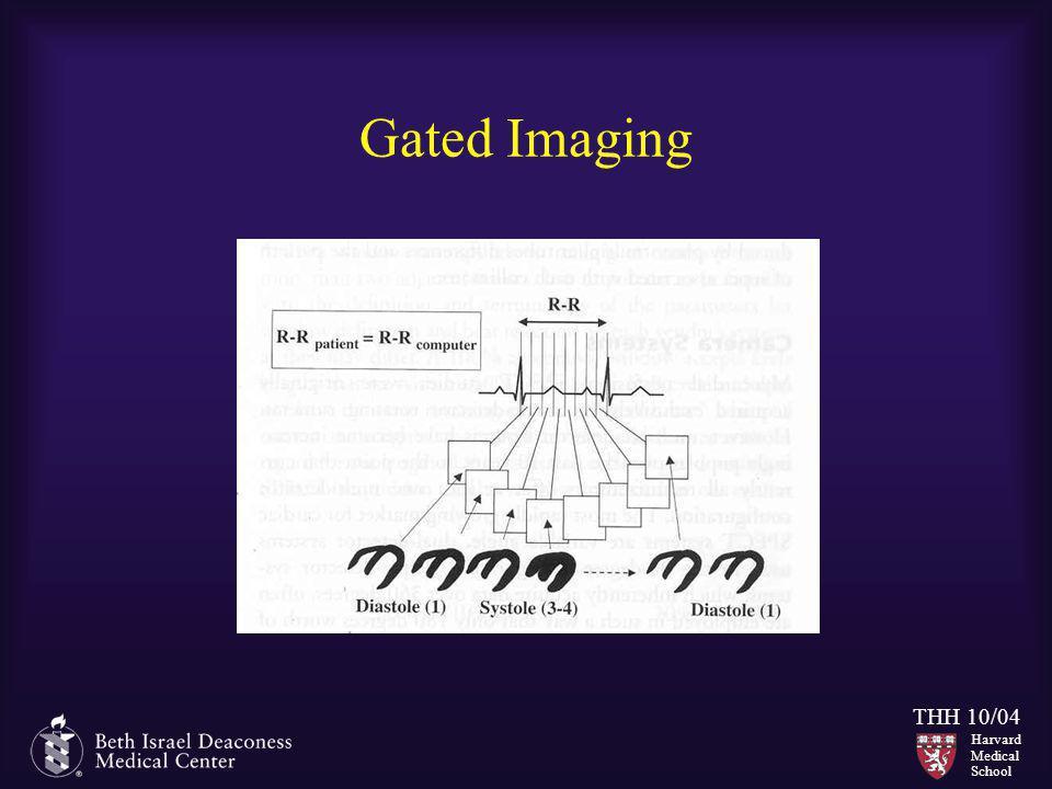 Harvard Medical School THH 10/04 Gated Imaging