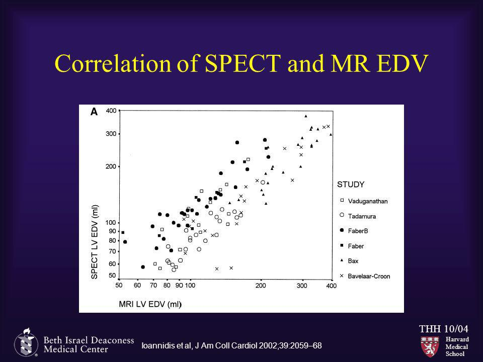 Harvard Medical School THH 10/04 Correlation of SPECT and MR EDV Ioannidis et al, J Am Coll Cardiol 2002;39:2059–68