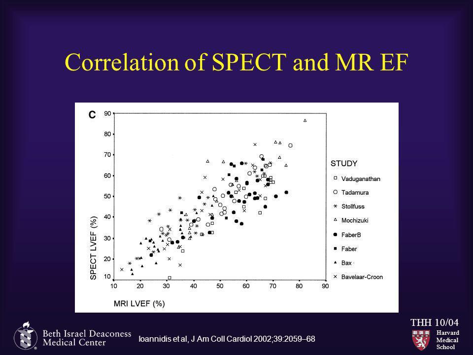 Harvard Medical School THH 10/04 Correlation of SPECT and MR EF Ioannidis et al, J Am Coll Cardiol 2002;39:2059–68
