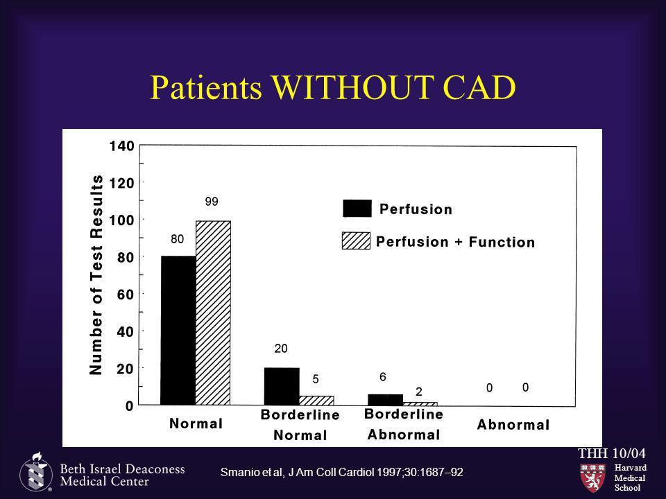 Harvard Medical School THH 10/04 Patients WITHOUT CAD Smanio et al, J Am Coll Cardiol 1997;30:1687–92