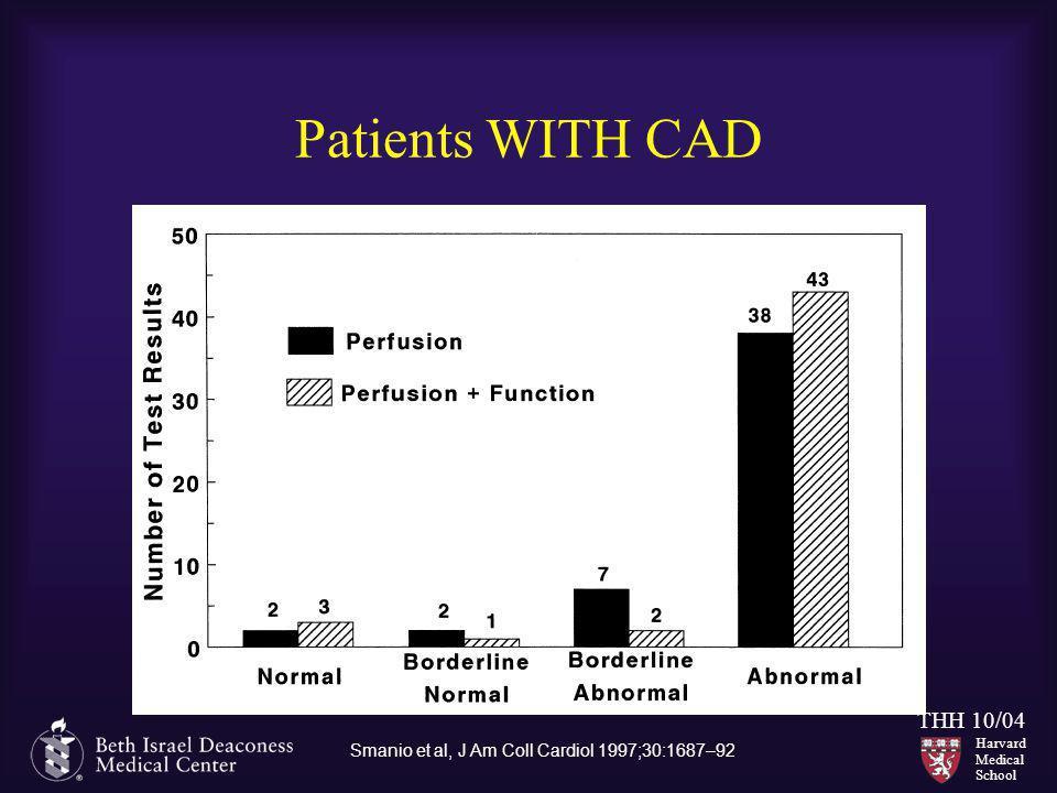 Harvard Medical School THH 10/04 Patients WITH CAD Smanio et al, J Am Coll Cardiol 1997;30:1687–92