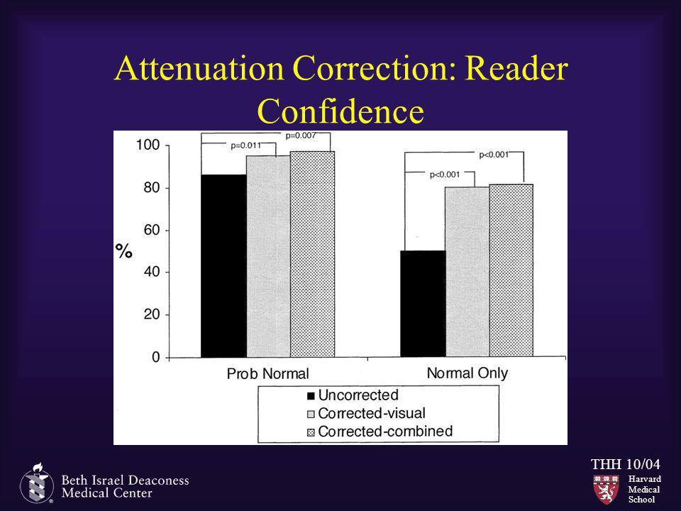 Harvard Medical School THH 10/04 Attenuation Correction: Reader Confidence