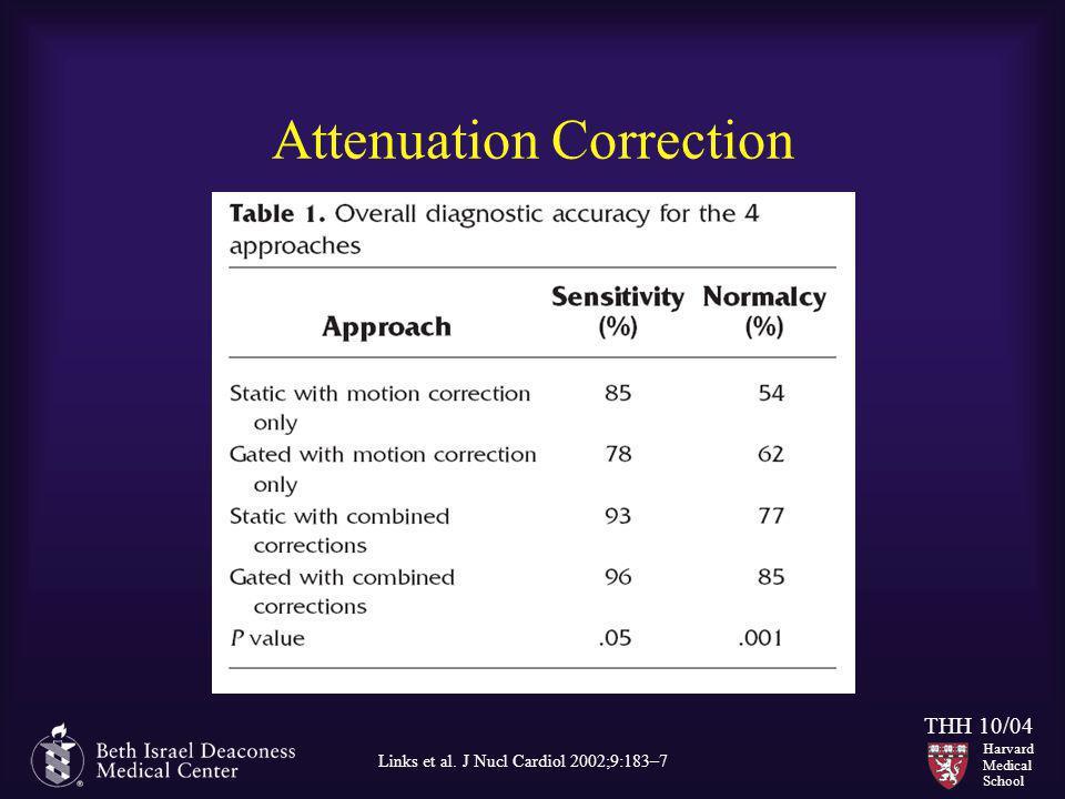 Harvard Medical School THH 10/04 Attenuation Correction Links et al. J Nucl Cardiol 2002;9:183–7