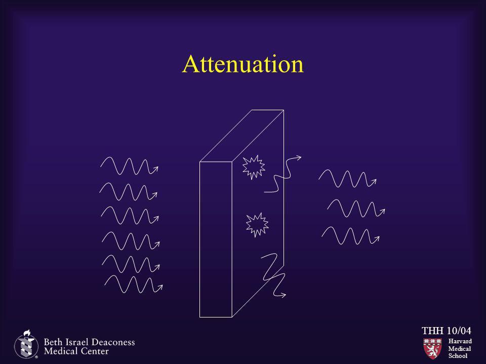 Harvard Medical School THH 10/04 Attenuation