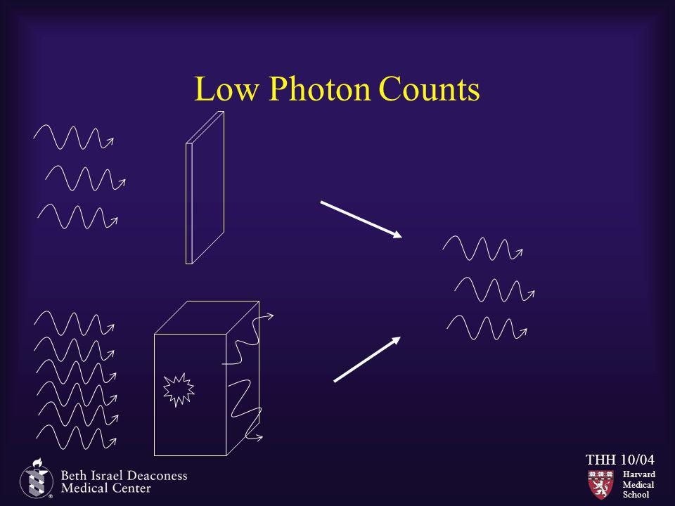 Harvard Medical School THH 10/04 Low Photon Counts