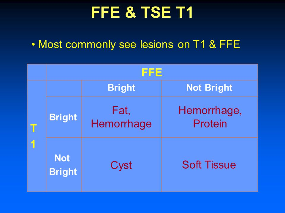 FFE & TSE T1 FFE T1T1 BrightNot Bright Bright Not Bright Most commonly see lesions on T1 & FFE Fat, Hemorrhage Hemorrhage, Protein Cyst Soft Tissue