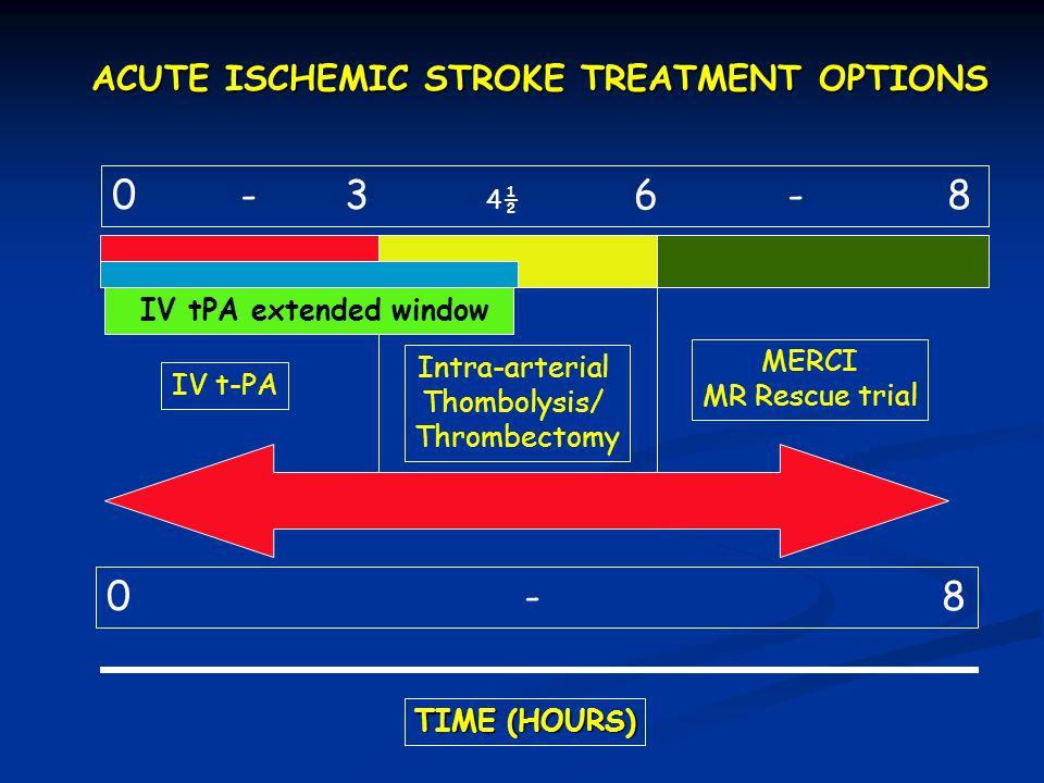 ADVANCES IN CEREBROVASCULAR DISEASE I.Treatment of Acute Ischemic Stroke IV ThrombolysisIV Thrombolysis IA ThrombolysisIA Thrombolysis EmbolectomyEmbolectomy HemicraniectomyHemicraniectomy