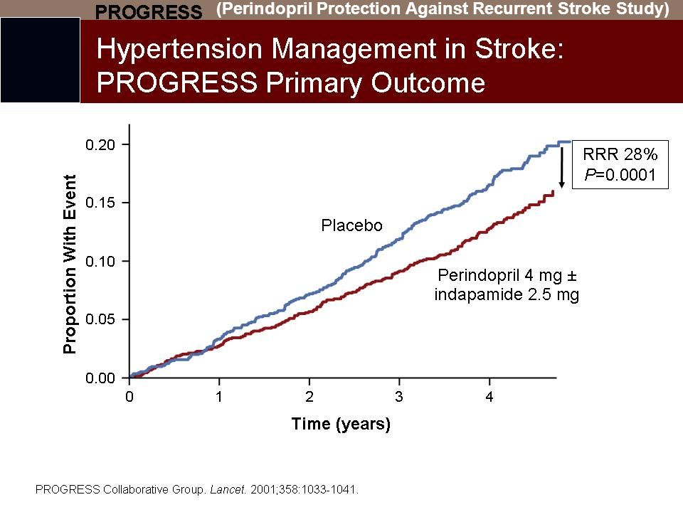 (Perindopril Protection Against Recurrent Stroke Study)