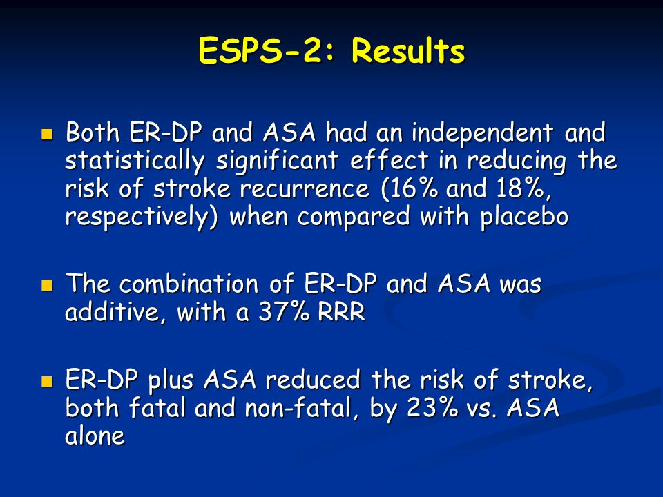 ESPS-2: Results Both ER-DP and ASA had an independent and statistically significant effect in reducing the risk of stroke recurrence (16% and 18%, respectively) when compared with placebo Both ER-DP and ASA had an independent and statistically significant effect in reducing the risk of stroke recurrence (16% and 18%, respectively) when compared with placebo The combination of ER-DP and ASA was additive, with a 37% RRR The combination of ER-DP and ASA was additive, with a 37% RRR ER-DP plus ASA reduced the risk of stroke, both fatal and non-fatal, by 23% vs.