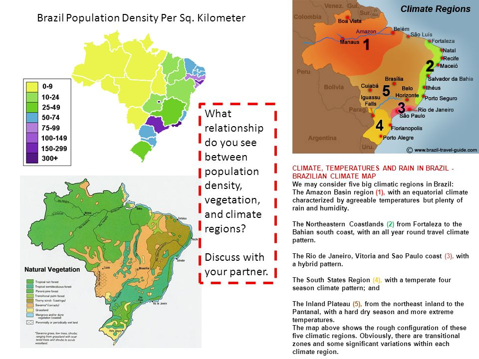 Agricultural Sites in Brazil Discuss with a partner.