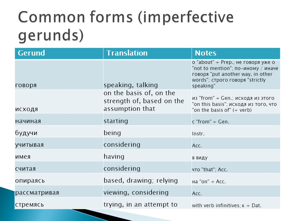 GerundTranslationNotes говоряspeaking, talking о about + Prep.; не говоря уже о not to mention ; по-иному / иначе говоря put another way, in other words ; строго говоря strictly speaking исходя on the basis of, on the strength of, based on the assumption that из from + Gen.; исходя из этого on this basis ; исходя из того, что on the basis of (+ verb) начинаяstarting с from + Gen.