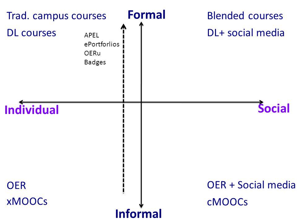 Formal Informal Individual Social Blended courses DL+ social media Trad.