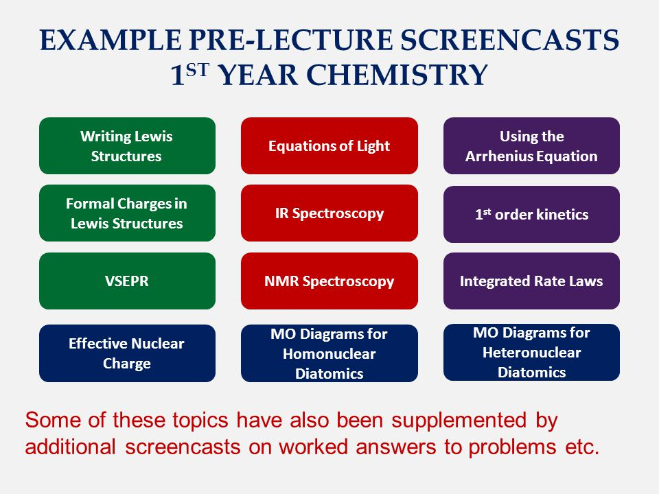 EXAMPLE PRE-LECTURE SCREENCASTS 1 ST YEAR CHEMISTRY Integrated Rate Laws Equations of Light NMR Spectroscopy IR Spectroscopy Effective Nuclear Charge VSEPR Formal Charges in Lewis Structures Writing Lewis Structures MO Diagrams for Homonuclear Diatomics 1 st order kinetics Using the Arrhenius Equation MO Diagrams for Heteronuclear Diatomics Some of these topics have also been supplemented by additional screencasts on worked answers to problems etc.