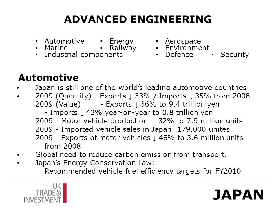 JAPAN ADVANCED ENGINEERING ▪ Automotive▪ Energy▪ Aerospace ▪ Marine▪ Railway▪ Environment ▪ Industrial components▪ Defence▪ Security Automotive J apan is still one of the world's leading automotive countries 2009 (Quantity) - Exports ↓ 33% / Imports ↓ 35% from 2008 2009 (Value) - Exports ↓ 36% to 9.4 trillion yen - Imports ↓ 42% year-on-year to 0.8 trillion yen 2009 - Motor vehicle production ↓ 32% to 7.9 million units 2009 - Imported vehicle sales in Japan: 179,000 unites 2009 - Exports of motor vehicles ↓ 46% to 3.6 million units from 2008 Global need to reduce carbon emission from transport.