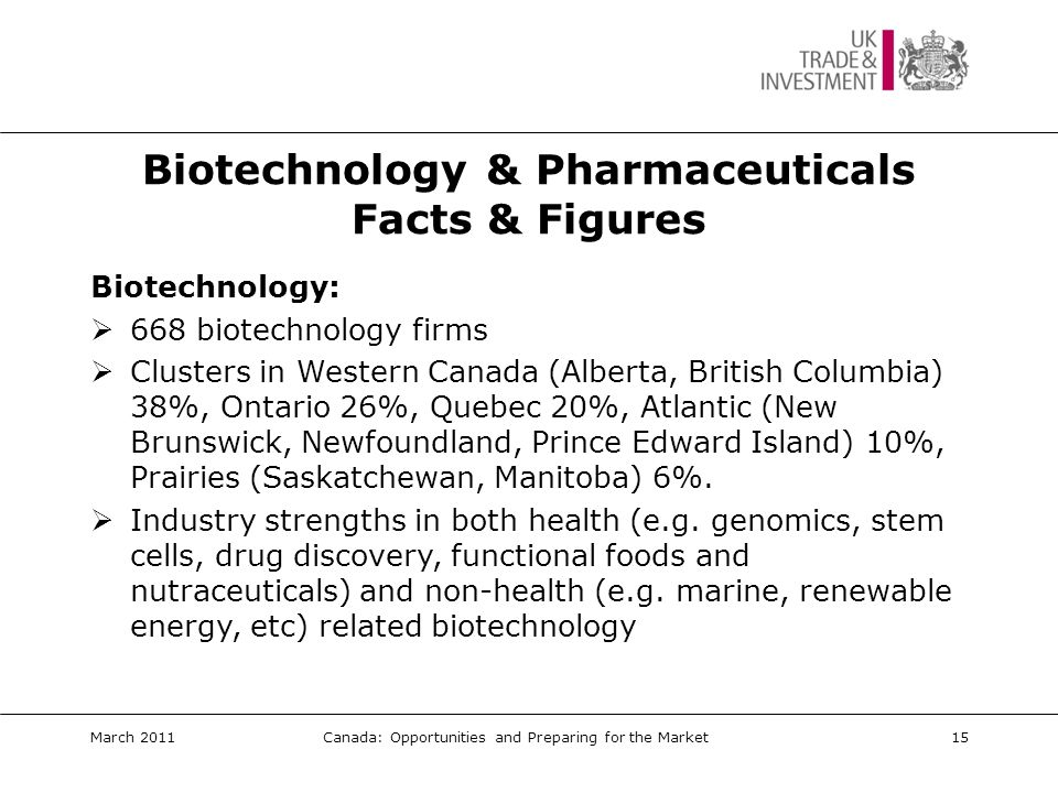 Biotechnology & Pharmaceuticals Facts & Figures Pharmaceuticals:  2009: spending on prescription drugs CAD$25.4 billion and non-prescription drugs CAD$4.6 billion  Regulation: Health Canada www.hc-sc.gc.ca under the Food and Drug Act  Importing into Canada: Importer must hold an Establishment Licence (EL) and the foreign manufacturing site must be listed on the Importer's EL.