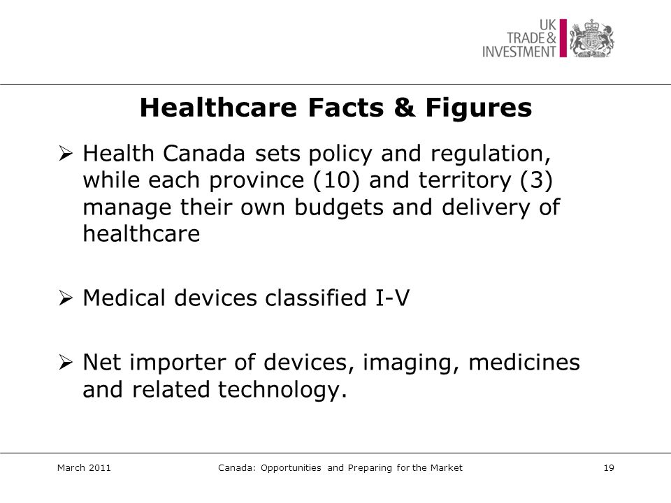 Healthcare Opportunities Opportunities:  Products/services to reduce overall spending, reduced hospital stays, recover times, etc  Home care services and daily living aids geared towards an aging population Primary routes to market:  Medical Devices - usually via and importer/distributor, and on occasion, direct to hospital buying group  Consultancy and educational services via a local partnership March 2011Canada: Opportunities and Preparing for the Market20