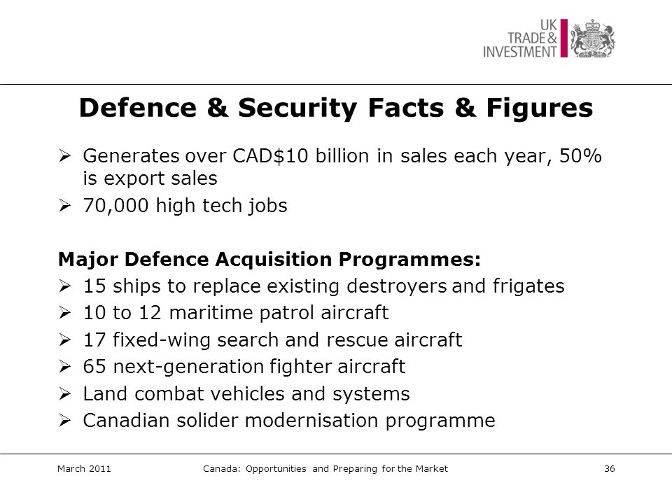 Defence & Security Opportunities Opportunities:  Air transport security  Border security/sensors - air, land and marine  Unmanned Vehicles/Intelligent Systems  Critical infrastructure protection  Command, Control & Communications  Interoperability  Intelligence & Surveillance Continues...