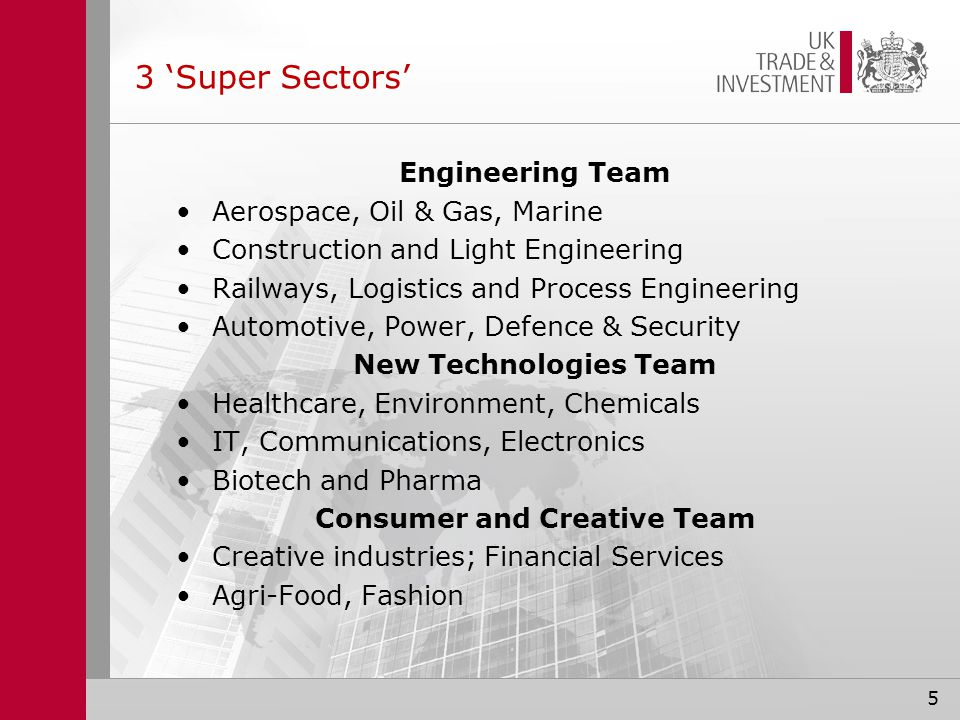 5 3 'Super Sectors' Engineering Team Aerospace, Oil & Gas, Marine Construction and Light Engineering Railways, Logistics and Process Engineering Automotive, Power, Defence & Security New Technologies Team Healthcare, Environment, Chemicals IT, Communications, Electronics Biotech and Pharma Consumer and Creative Team Creative industries; Financial Services Agri-Food, Fashion