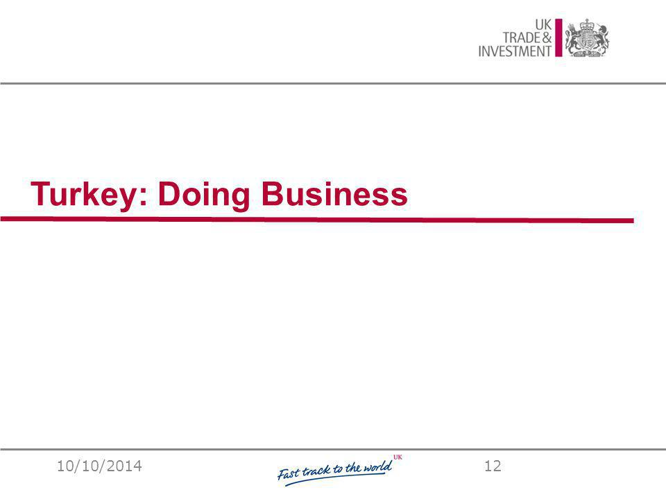 Turkey: Doing Business 10/10/201412