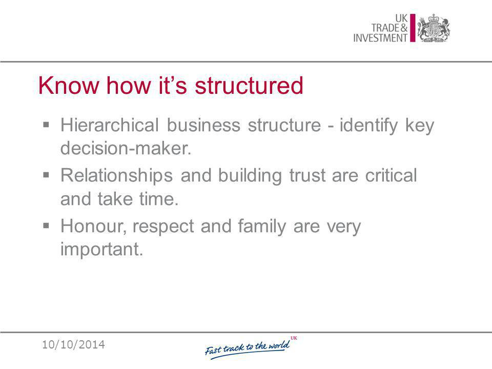 Know how it's structured  Hierarchical business structure - identify key decision-maker.