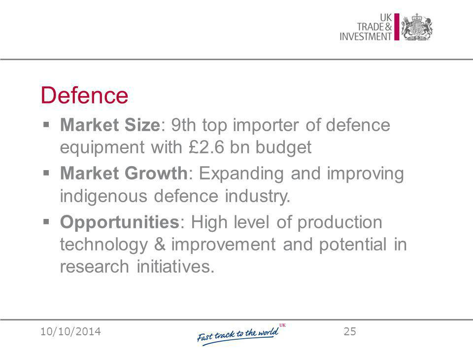 Defence  Market Size: 9th top importer of defence equipment with £2.6 bn budget  Market Growth: Expanding and improving indigenous defence industry.