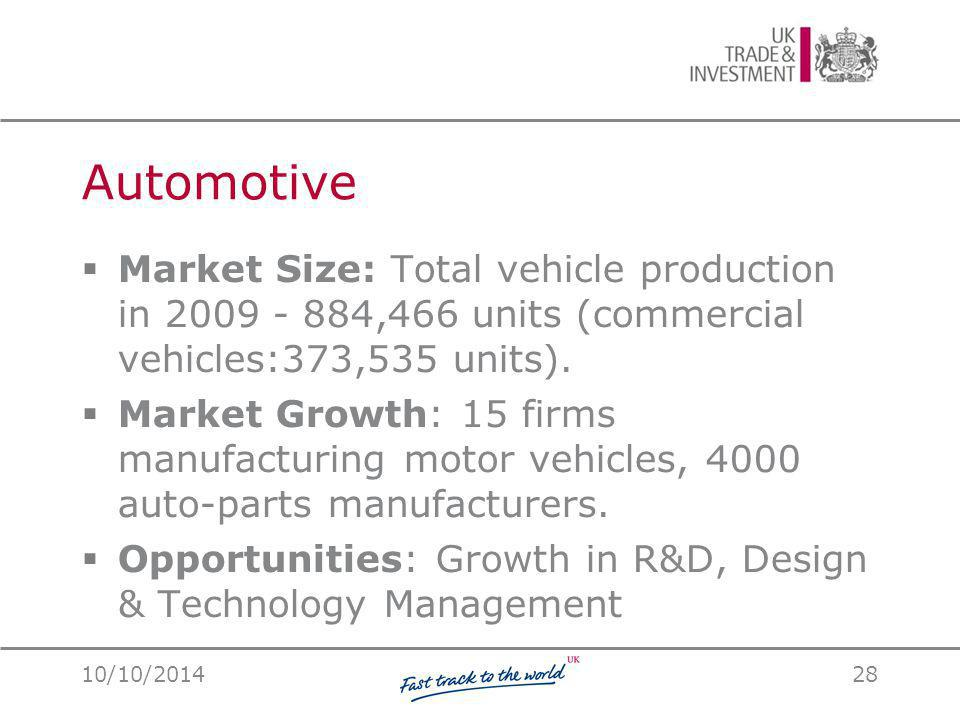 Automotive  Market Size: Total vehicle production in 2009 - 884,466 units (commercial vehicles:373,535 units).