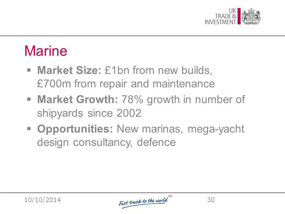 Marine  Market Size: £1bn from new builds, £700m from repair and maintenance  Market Growth: 78% growth in number of shipyards since 2002  Opportunities: New marinas, mega-yacht design consultancy, defence 10/10/201430
