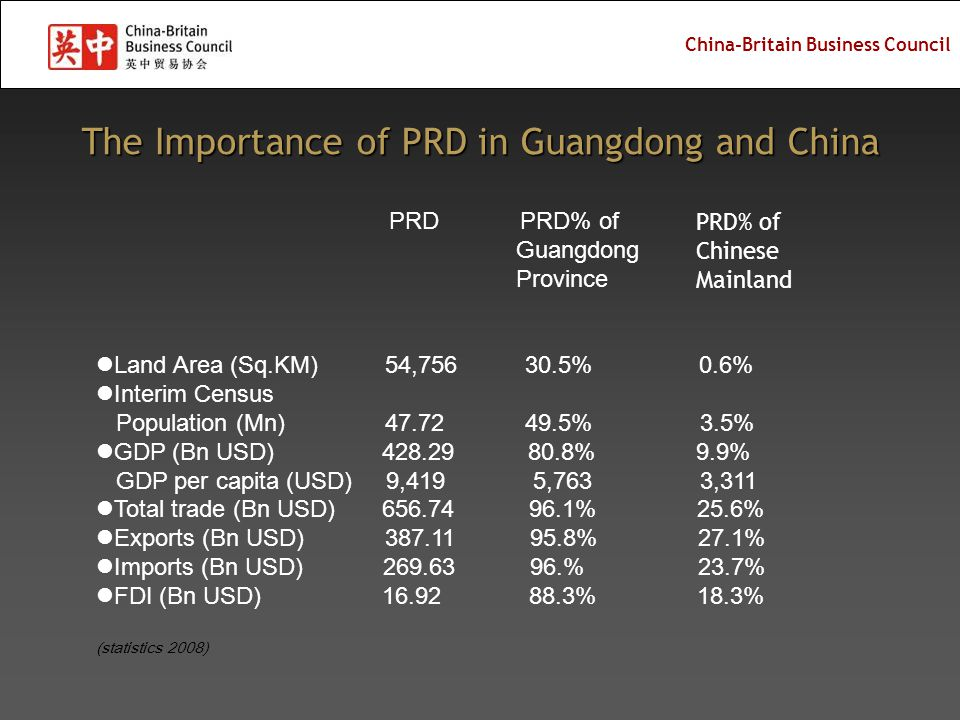 China-Britain Business Council UK Trade and Investment in PRD UK is the largest European investor in Guangdong with accumulated investment of US$ 3.6 billion The largest foreign investment project in China is the UK-invested Shell project in Huizhou; other UK companies include: Arup, Atkins, BG, BP, B&Q, BT, GSK, SHBC, SC, Promethean, Elstat etc UK is the country of choice for South China companies investing in Europe and both are natural partners in financial services China continues to be an important source of inward investment into the UK (over 200 companies to date, many from South China) Companies invested in UK include Midea, Huawei, ZTE, HYT, Mindray, CMB etc.