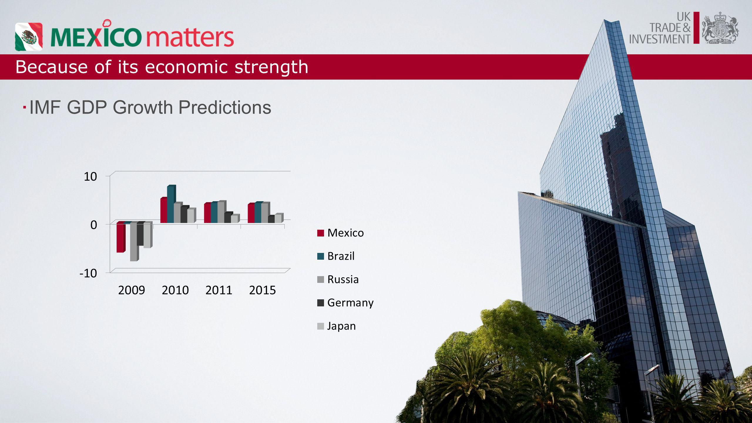 Because of its economic strength ·IMF GDP Growth Predictions