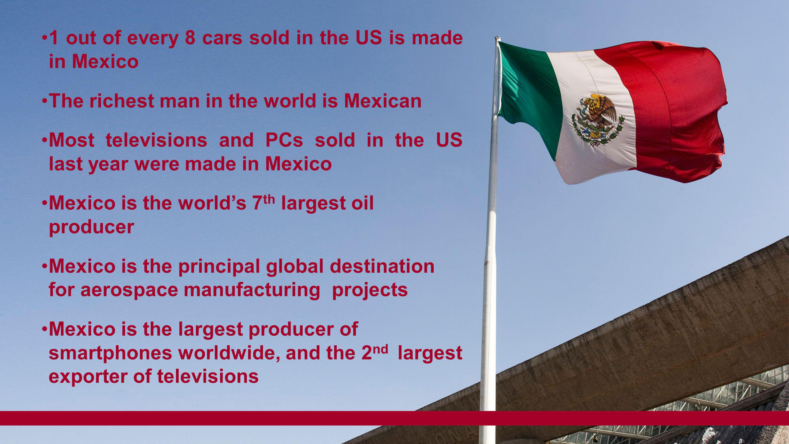 1 out of every 8 cars sold in the US is made in Mexico The richest man in the world is Mexican Most televisions and PCs sold in the US last year were