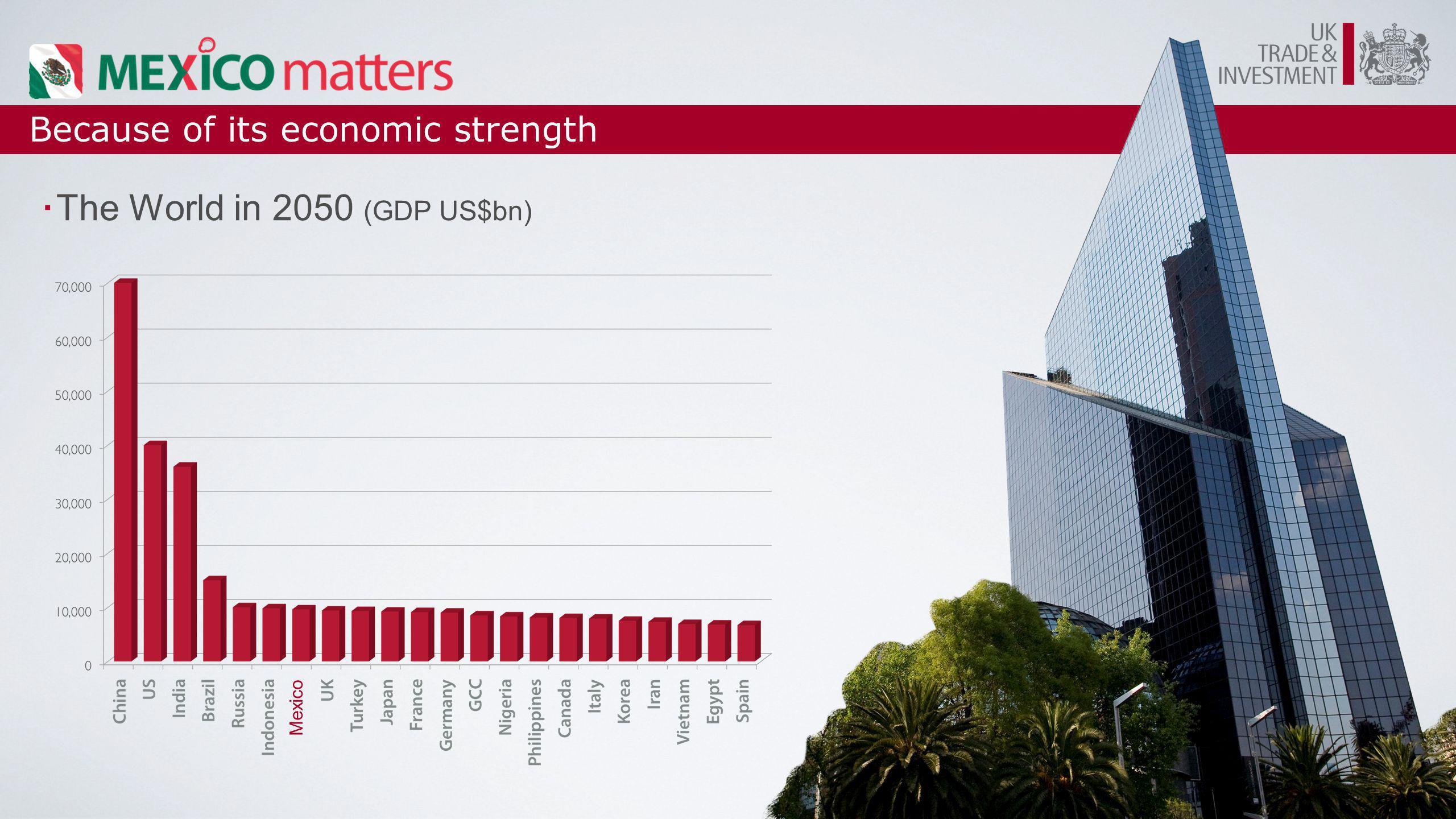 Because of its economic strength ·The World in 2050 (GDP US$bn) Mexico