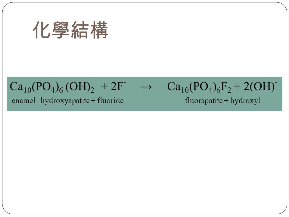 化學結構 Ca 10 (PO 4 ) 6 (OH) 2 + 2F - → Ca 10 (PO 4 ) 6 F 2 + 2(OH) - enamel hydroxyapatite + fluoride fluorapatite + hydroxyl