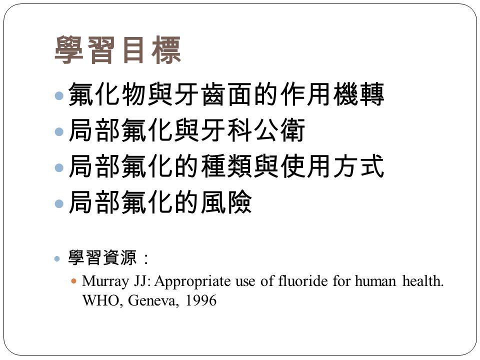 學習目標 氟化物與牙齒面的作用機轉 局部氟化與牙科公衛 局部氟化的種類與使用方式 局部氟化的風險 學習資源: Murray JJ: Appropriate use of fluoride for human health.