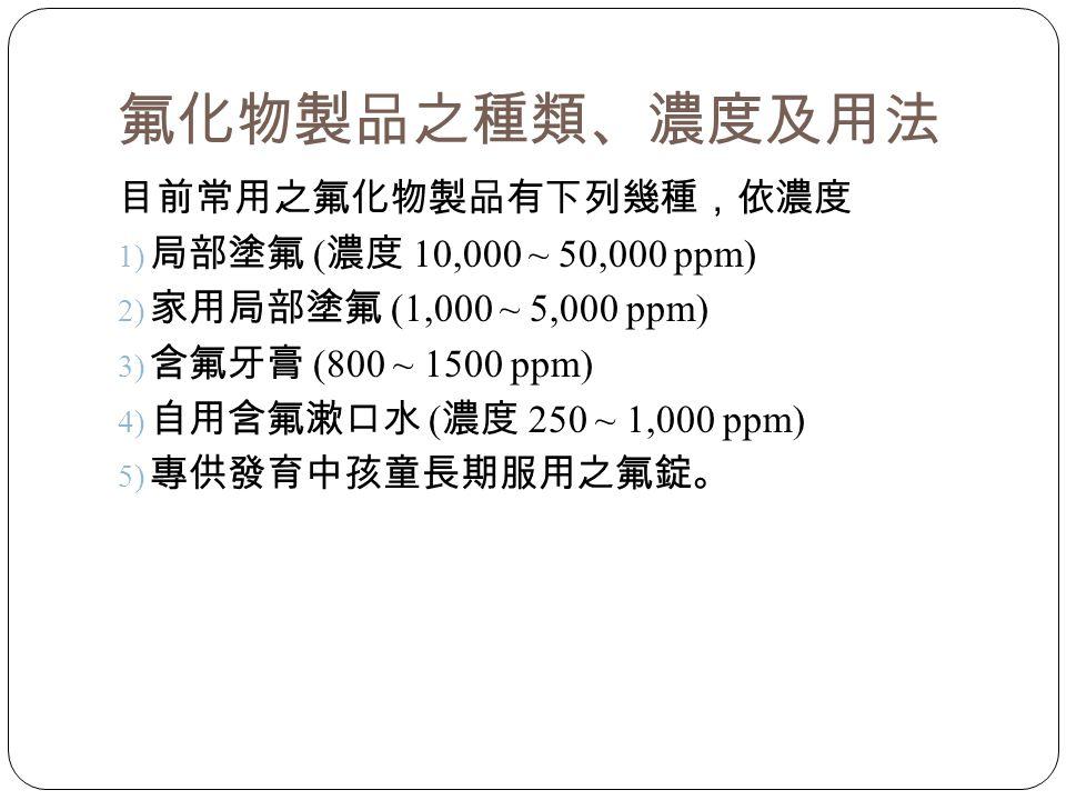 氟化物製品之種類、濃度及用法 目前常用之氟化物製品有下列幾種,依濃度 1) 局部塗氟 ( 濃度 10,000 ~ 50,000 ppm) 2) 家用局部塗氟 (1,000 ~ 5,000 ppm) 3) 含氟牙膏 (800 ~ 1500 ppm) 4) 自用含氟漱口水 ( 濃度 250 ~ 1,000 ppm) 5) 專供發育中孩童長期服用之氟錠。