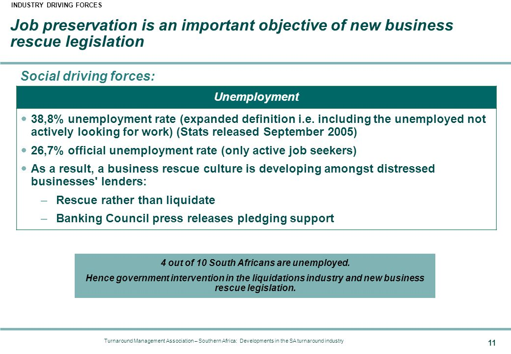 Turnaround Management Association – Southern Africa: Developments in the SA turnaround industry 11 Job preservation is an important objective of new business rescue legislation INDUSTRY DRIVING FORCES Social driving forces: Unemployment  38,8% unemployment rate (expanded definition i.e.