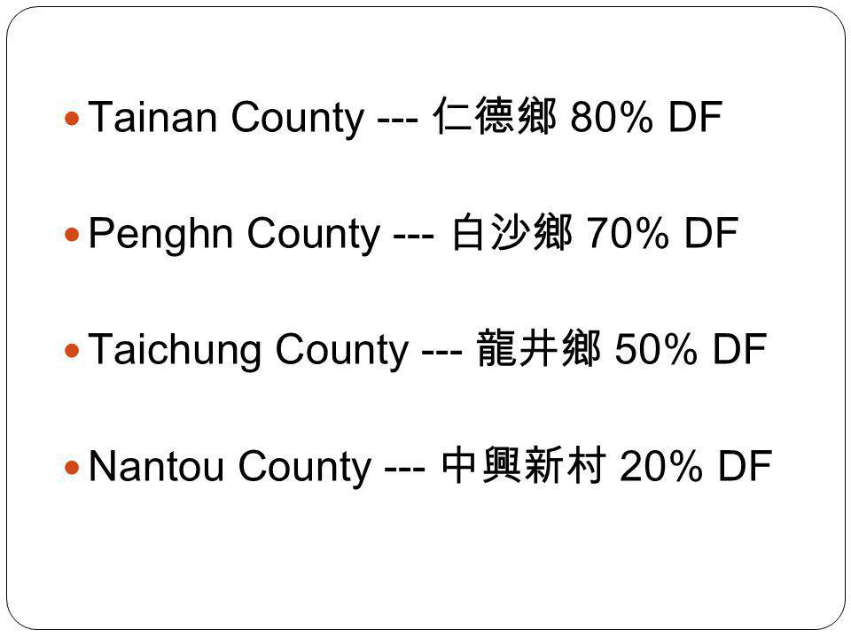 Tainan County --- 仁德鄉 80% DF Penghn County --- 白沙鄉 70% DF Taichung County --- 龍井鄉 50% DF Nantou County --- 中興新村 20% DF