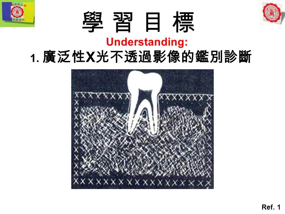 Understanding: 1. 廣泛性 X 光不透過影像的鑑別診斷 學 習 目 標學 習 目 標 Ref. 1