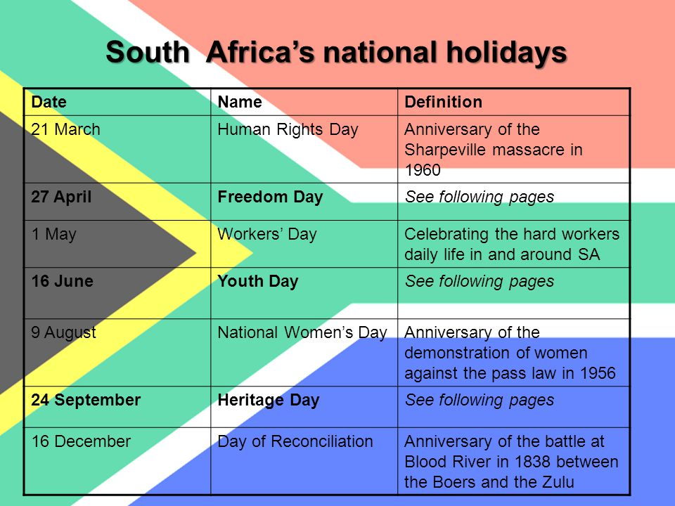 A little bit of South Africas background history (necessary to understand the origin of our national holidays) Apartheid was a system of government that promoted racial segregation; eg.
