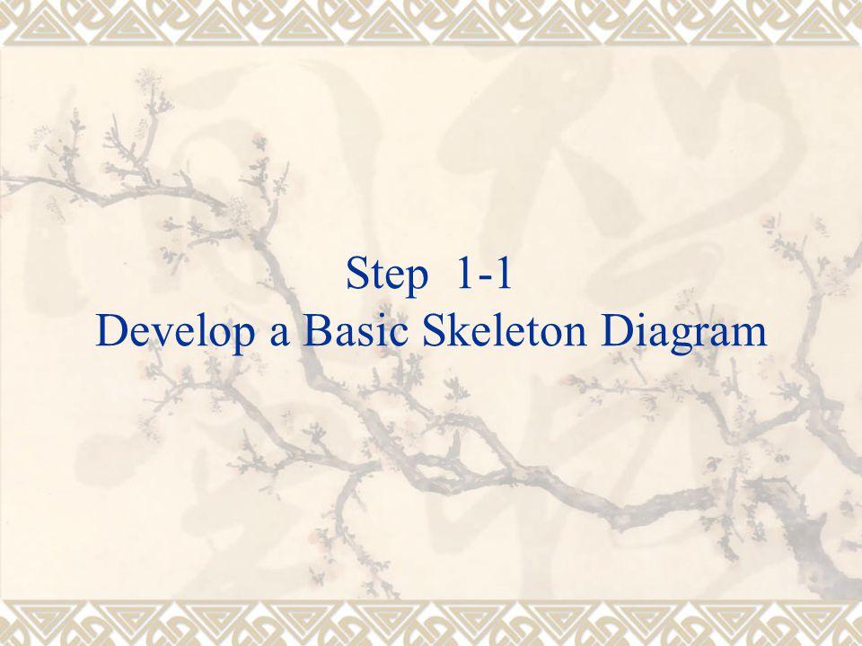 Step 1-1 Develop a Basic Skeleton Diagram