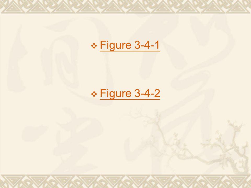 Figure 3-4-1 Figure 3-4-1  Figure 3-4-2 Figure 3-4-2
