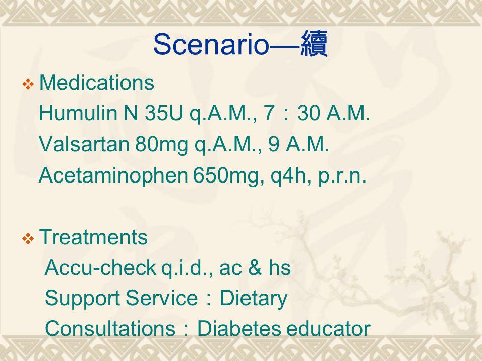  Medications Humulin N 35U q.A.M., 7 : 30 A.M. Valsartan 80mg q.A.M., 9 A.M.
