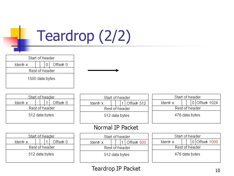 10 Teardrop (2/2) Ident = xOffset = 0 Start of header 0 Rest of header 1500 data bytes Ident = xOffset = 0 Start of header 1 Rest of header 512 data b