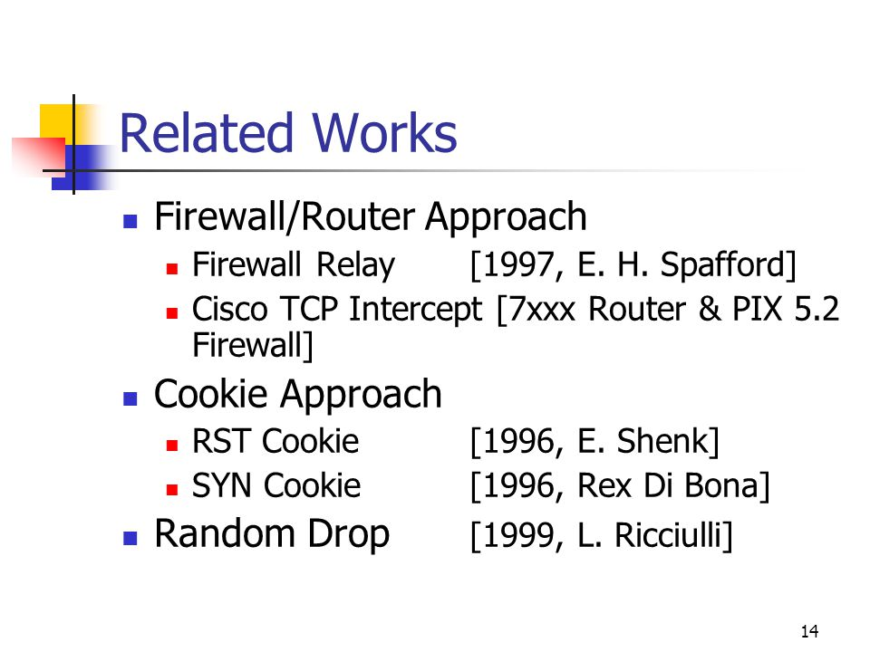 14 Related Works Firewall/Router Approach Firewall Relay[1997, E.