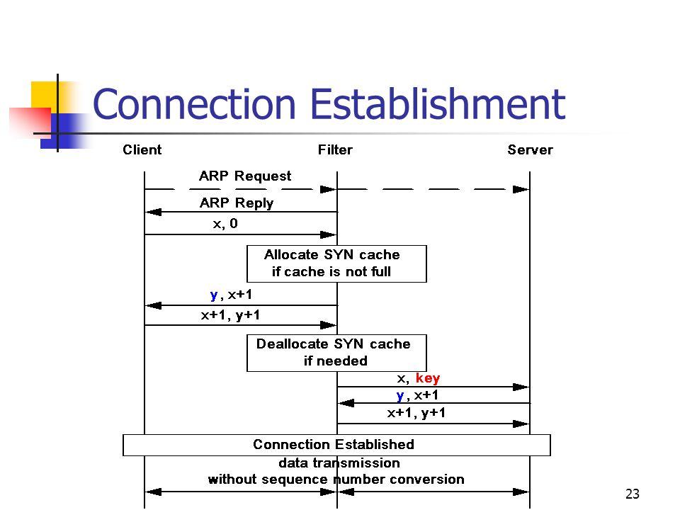 23 Connection Establishment