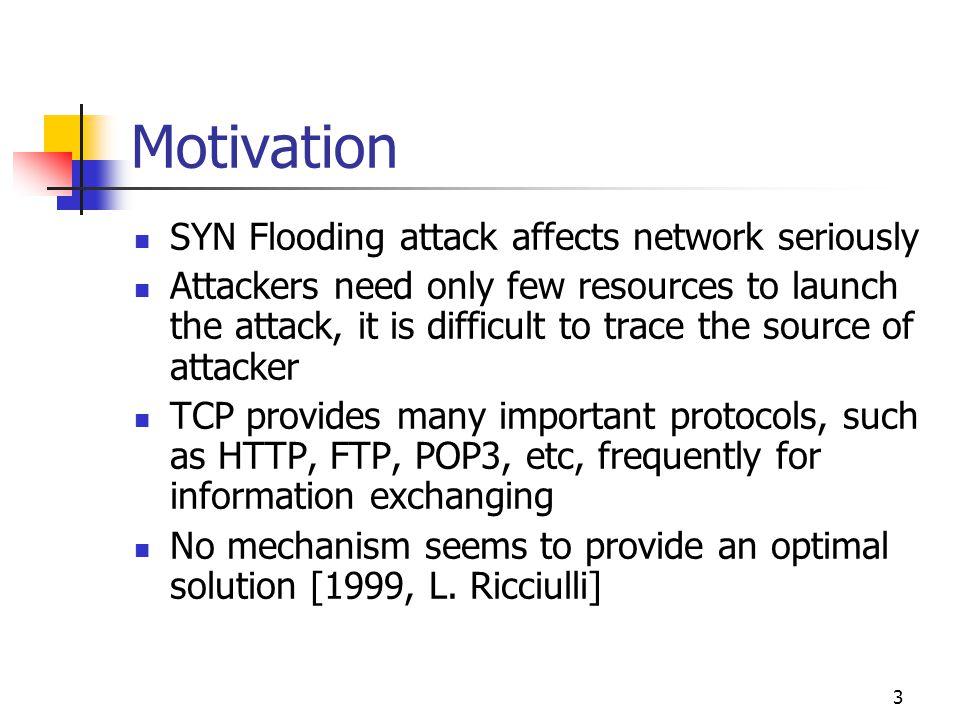 4 TCP/IP Model