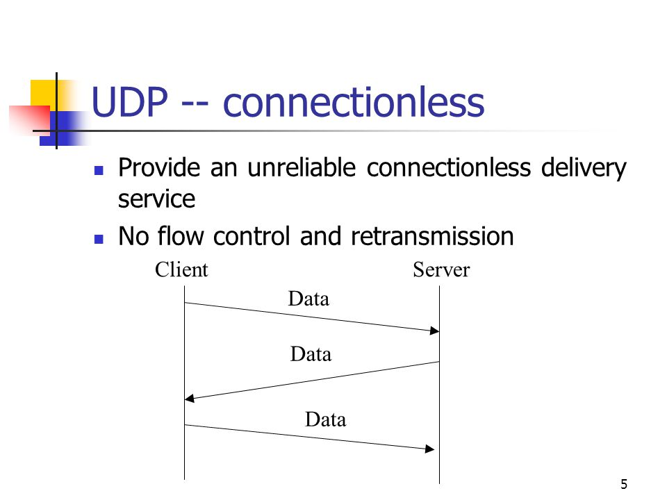 5 UDP -- connectionless Provide an unreliable connectionless delivery service No flow control and retransmission ClientServer Data