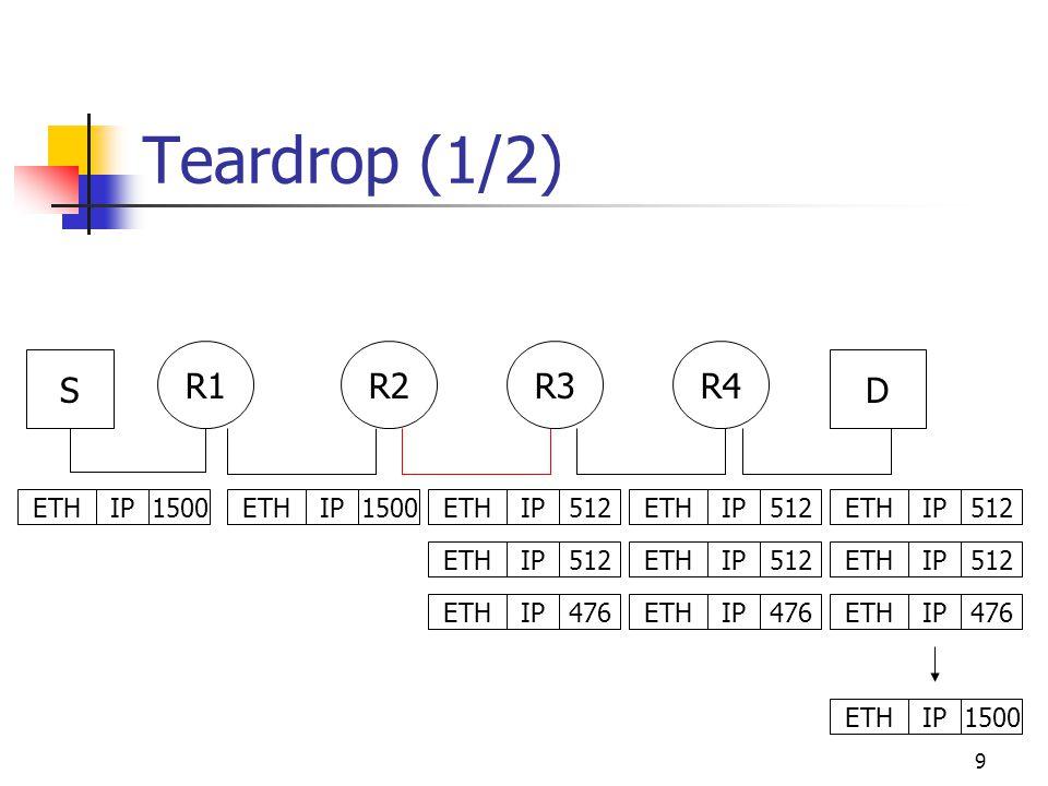 9 Teardrop (1/2) R2R3R1 DS R4 ETHIP1500ETHIP1500ETHIP512 ETHIP512 ETHIP476 ETHIP512 ETHIP512 ETHIP476 ETHIP1500 ETHIP512 ETHIP512 ETHIP476
