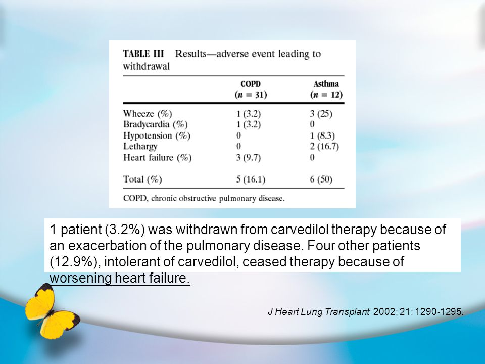 J Heart Lung Transplant 2002; 21: 1290-1295. 1 patient (3.2%) was withdrawn from carvedilol therapy because of an exacerbation of the pulmonary diseas